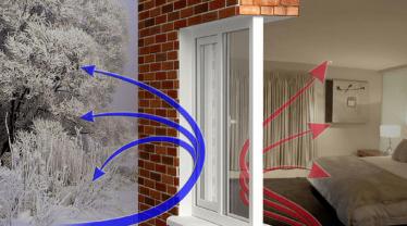 Енергоефективне вікно: заощадження тепла і грошей.